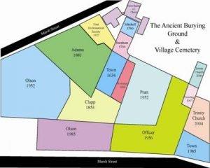 Burying Ground Map